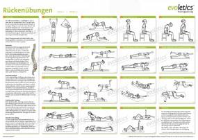 Poster Rückenübungen