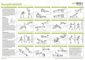 Poster Rumpfstabilität