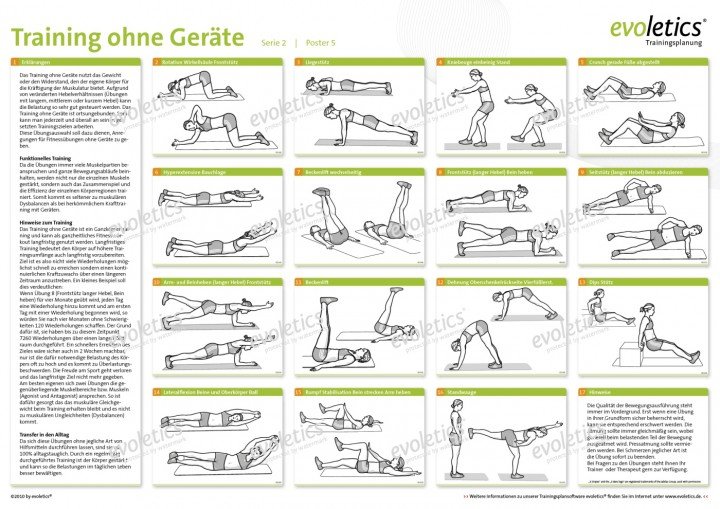 Fabelhaft Poster Training ohne Geräte | Spezielle Trainingsposter | Poster &FH_86