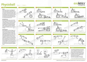 Poster Physioball