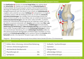 Therapiekarte Patellaspitzensyndrom