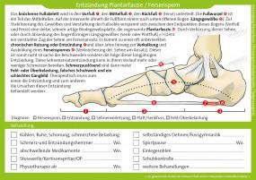 Therapiekarte Entzündung Plantarfaszie / Fersensporn