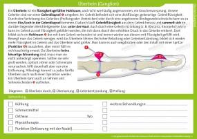 Therapiekarte Überbein