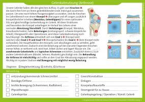 Therapiekarte Gelenkabnutzung