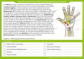 Therapiekarte Karpaltunnelsyndrom