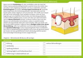 Therapiekarte Griessknoten/Grützbeutel